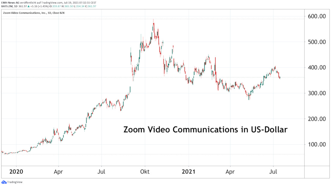 Zoom Video Communications Inc.
